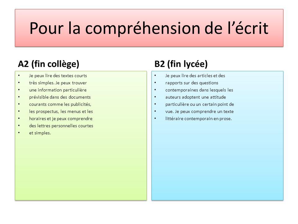 Pour la compréhension de lécrit A2 (fin collège) Je peux lire des textes courts très simples.