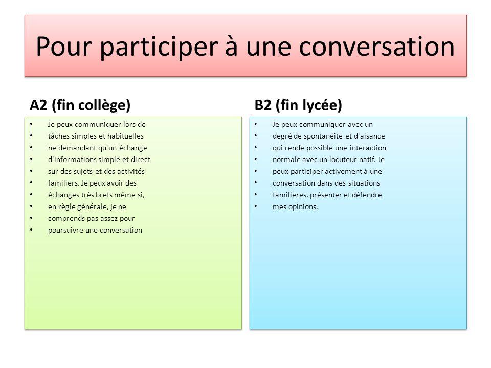 Pour participer à une conversation A2 (fin collège) Je peux communiquer lors de tâches simples et habituelles ne demandant qu un échange d informations simple et direct sur des sujets et des activités familiers.