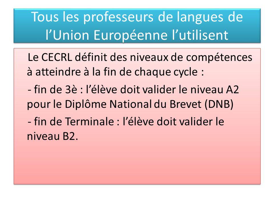 Tous les professeurs de langues de lUnion Européenne lutilisent Le CECRL définit des niveaux de compétences à atteindre à la fin de chaque cycle : - fin de 3è : lélève doit valider le niveau A2 pour le Diplôme National du Brevet (DNB) - fin de Terminale : lélève doit valider le niveau B2.