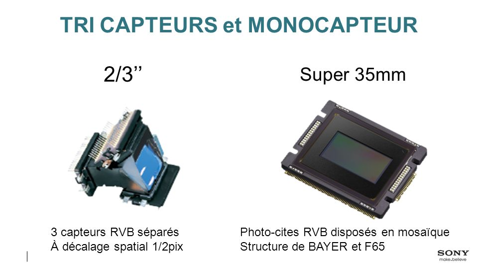 TRI CAPTEURS et MONOCAPTEUR 2/3 Super 35mm 3 capteurs RVB séparés À décalage spatial 1/2pix Photo-cites RVB disposés en mosaïque Structure de BAYER et