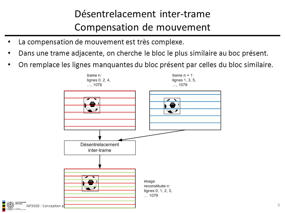 INF3500 : Conception et implémentation de systèmes numériques Désentrelacement inter-trame Compensation de mouvement Supposons des blocs de 16 × 16 pixels.
