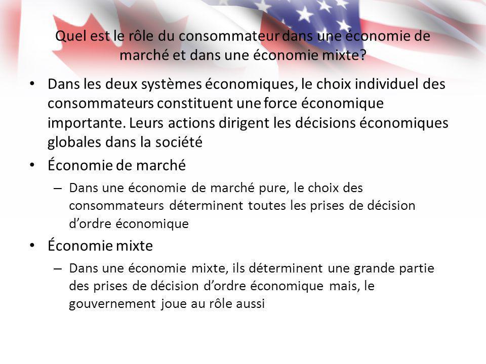 Quel est le rôle du consommateur dans une économie de marché et dans une économie mixte? Dans les deux systèmes économiques, le choix individuel des c