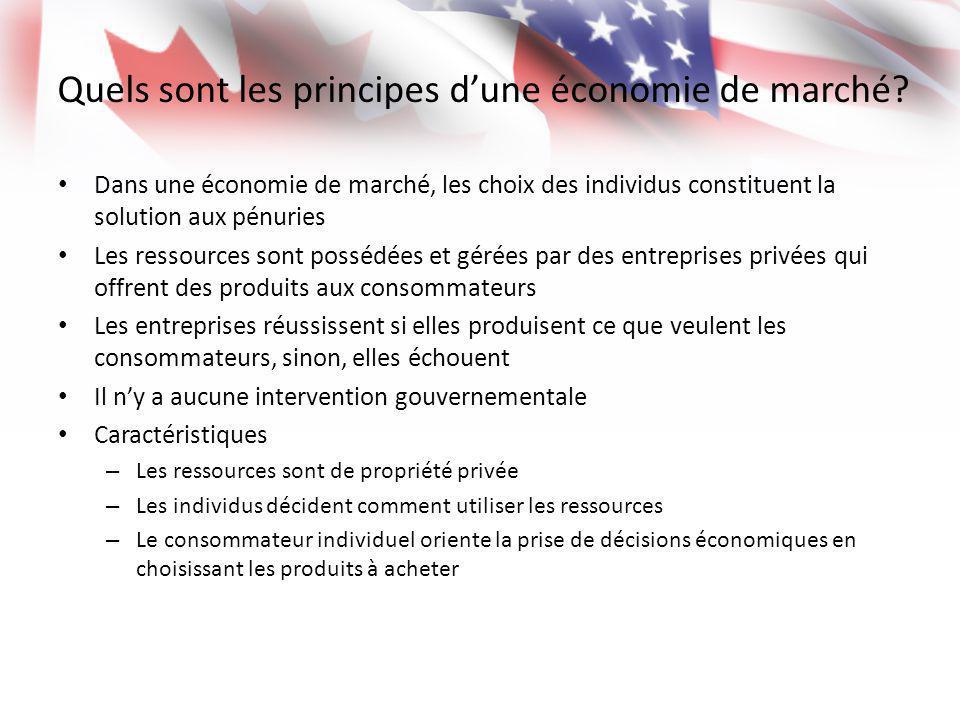 Quels sont les principes dune économie de marché? Dans une économie de marché, les choix des individus constituent la solution aux pénuries Les ressou