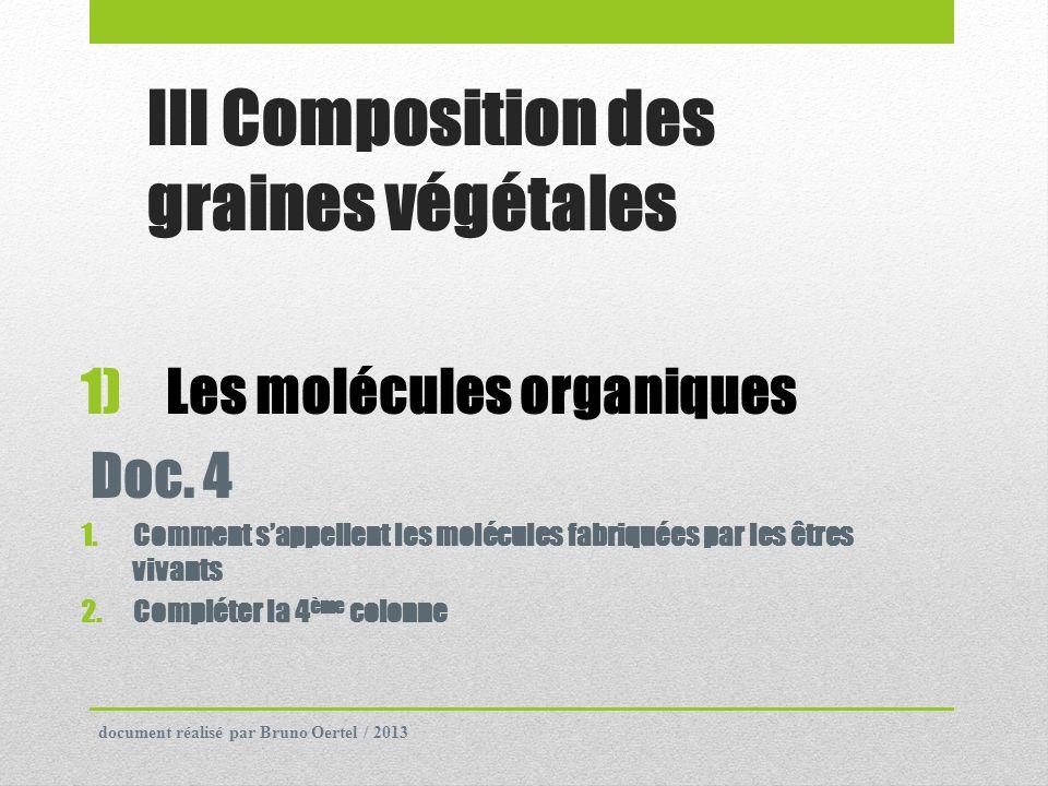 III Composition des graines végétales 1)Les molécules organiques Doc. 4 1.Comment sappellent les molécules fabriquées par les êtres vivants 2.Compléte