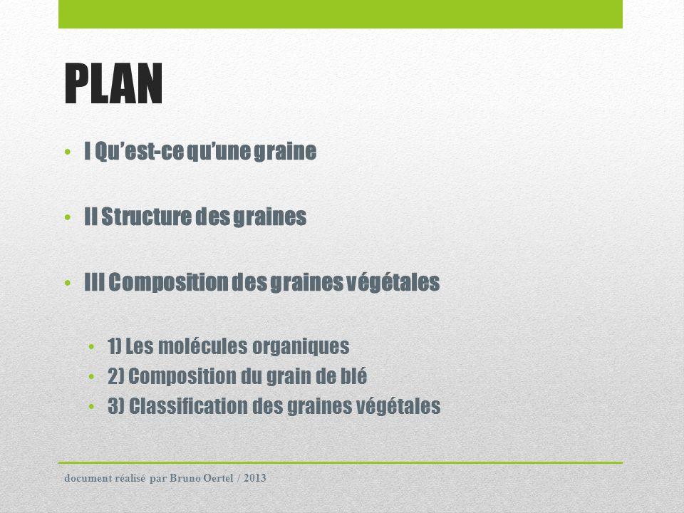 III Transformations des graines végétales 1)Fabrication de farine.