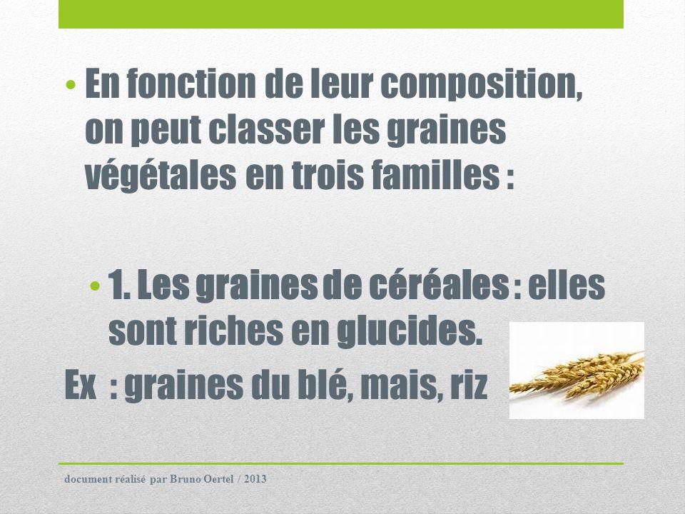 En fonction de leur composition, on peut classer les graines végétales en trois familles : 1. Les graines de céréales : elles sont riches en glucides.
