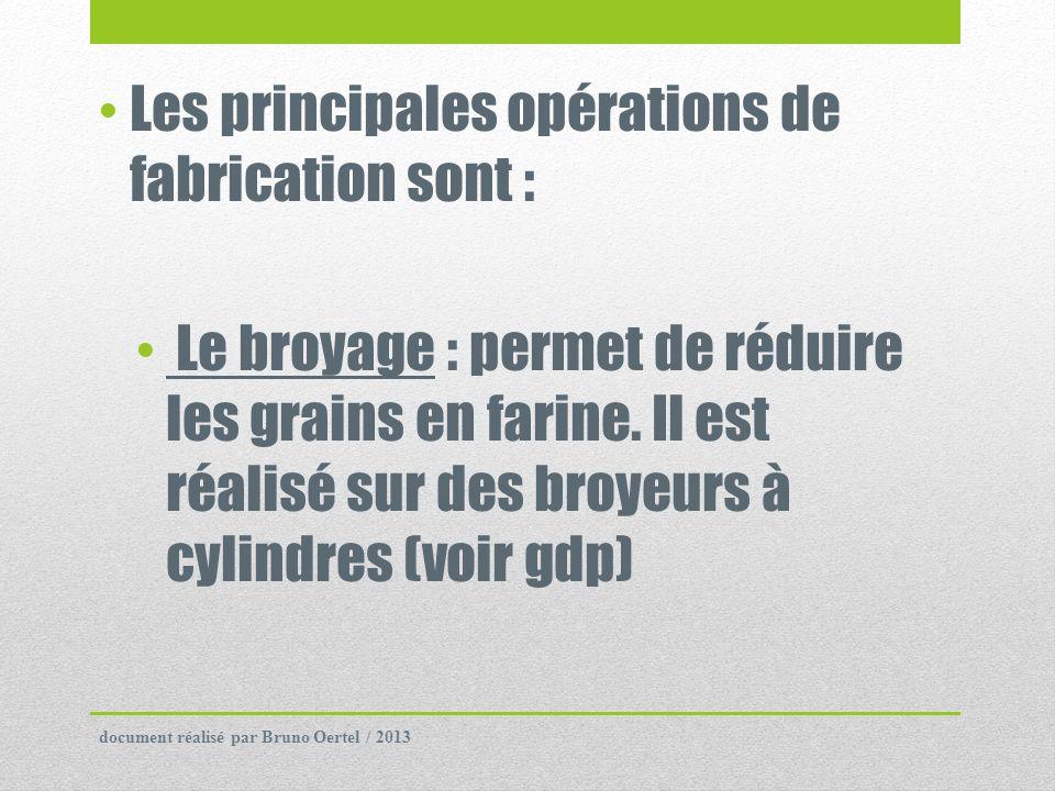 Les principales opérations de fabrication sont : Le broyage : permet de réduire les grains en farine. Il est réalisé sur des broyeurs à cylindres (voi