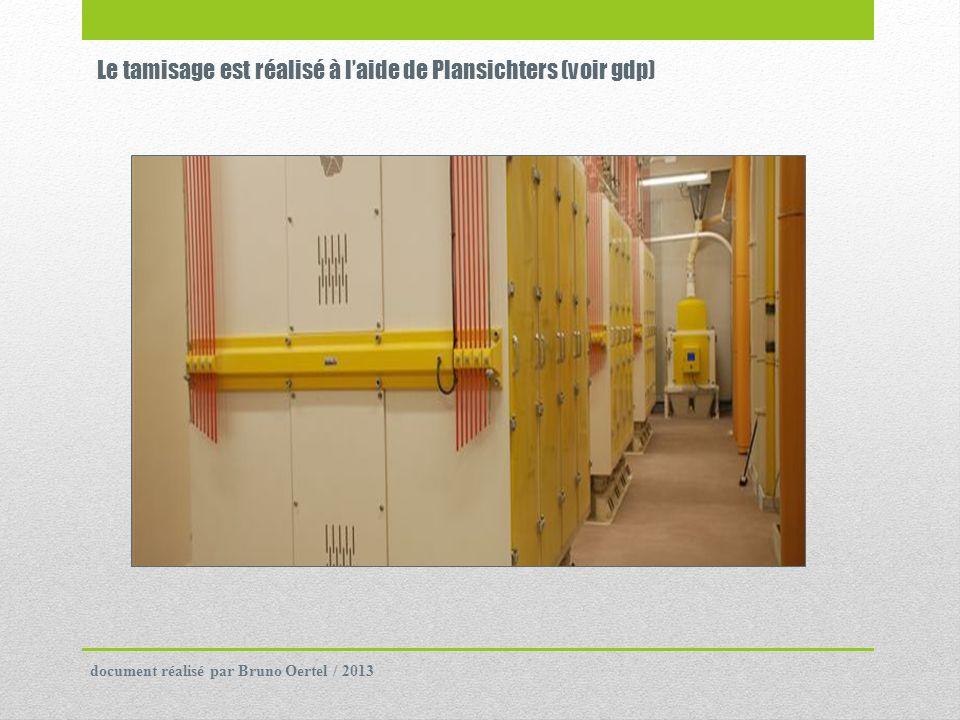 Le tamisage est réalisé à laide de Plansichters (voir gdp) document réalisé par Bruno Oertel / 2013