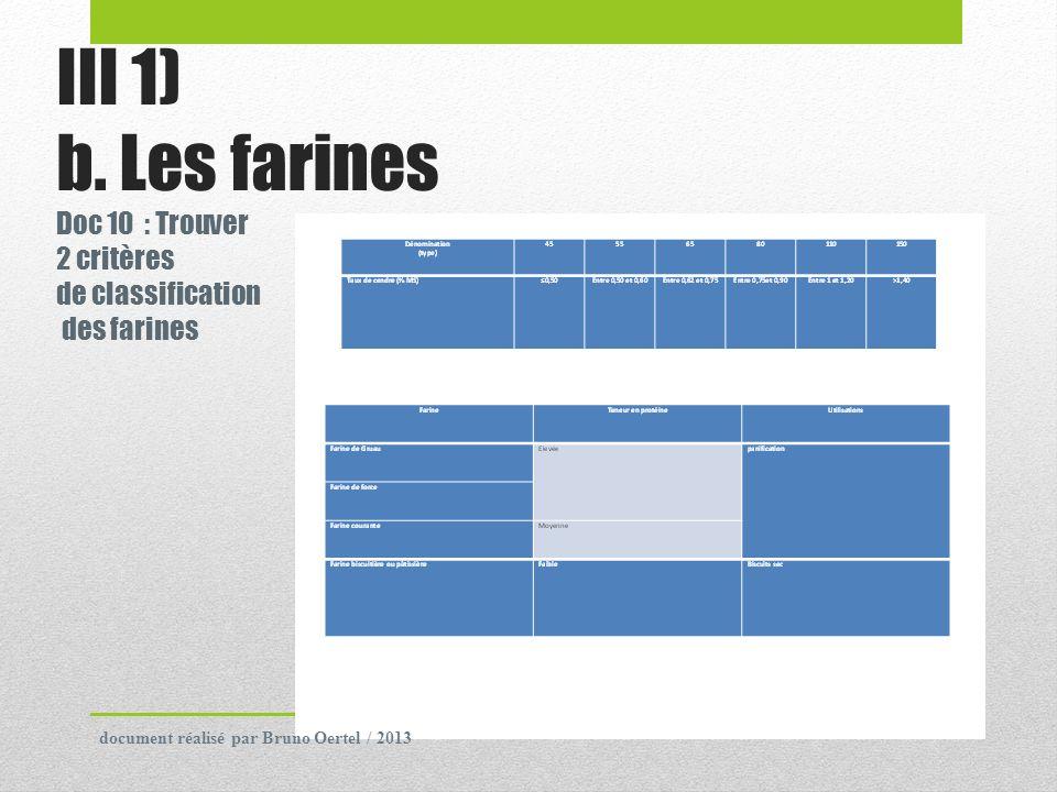 III 1) b. Les farines Doc 10 : Trouver 2 critères de classification des farines document réalisé par Bruno Oertel / 2013