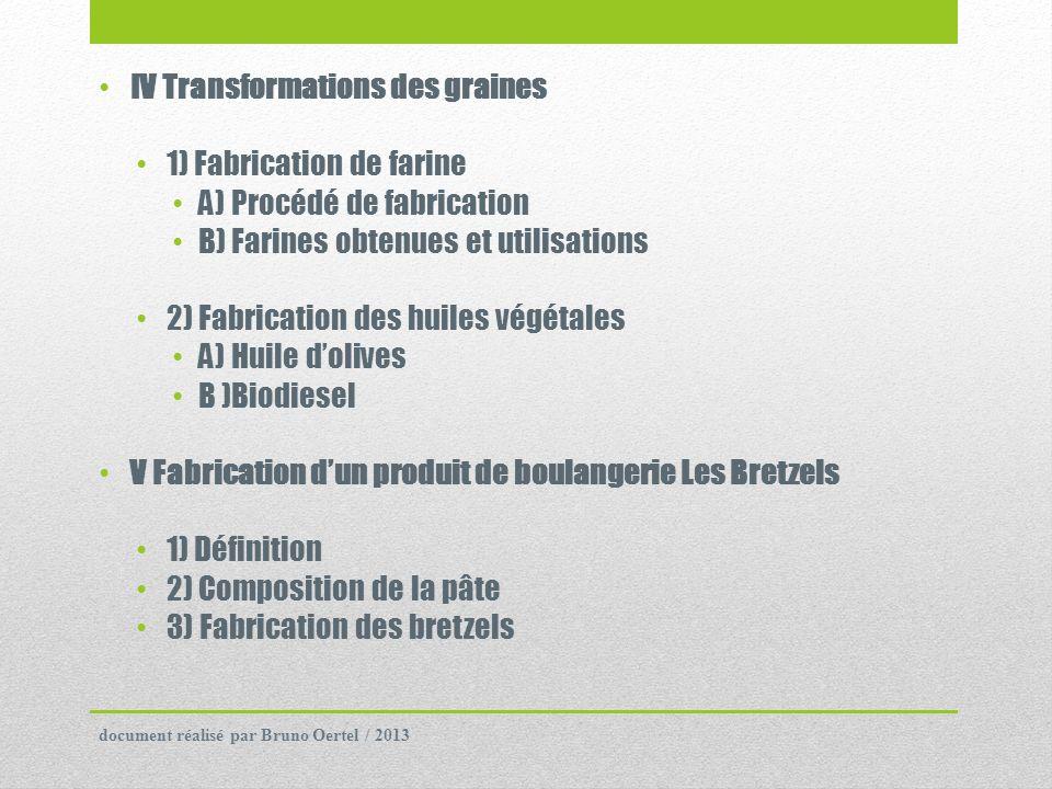 IV Transformations des graines 1) Fabrication de farine A) Procédé de fabrication B) Farines obtenues et utilisations 2) Fabrication des huiles végéta