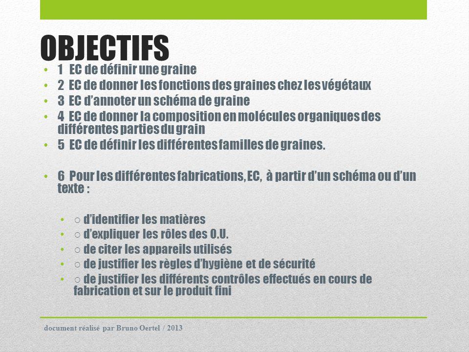On distingue quatre grandes familles de molécules organiques : Les glucides ou sucres Les protéines Les lipides ou matière grasse Les acides nucléiques document réalisé par Bruno Oertel / 2013