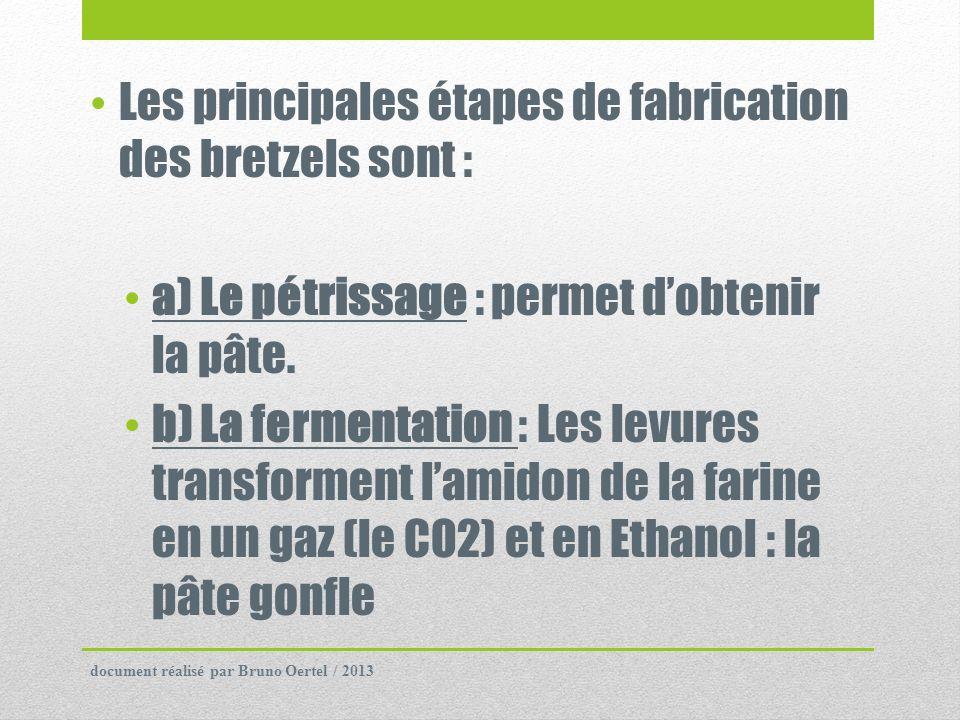 Les principales étapes de fabrication des bretzels sont : a) Le pétrissage : permet dobtenir la pâte. b) La fermentation : Les levures transforment la