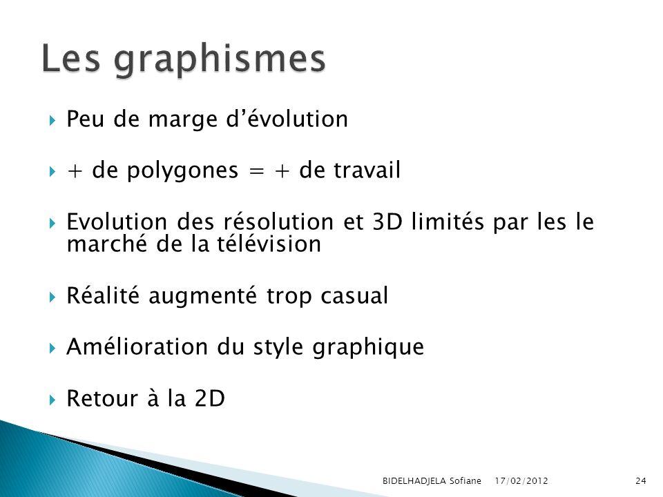 17/02/2012 BIDELHADJELA Sofiane24 Peu de marge dévolution + de polygones = + de travail Evolution des résolution et 3D limités par les le marché de la