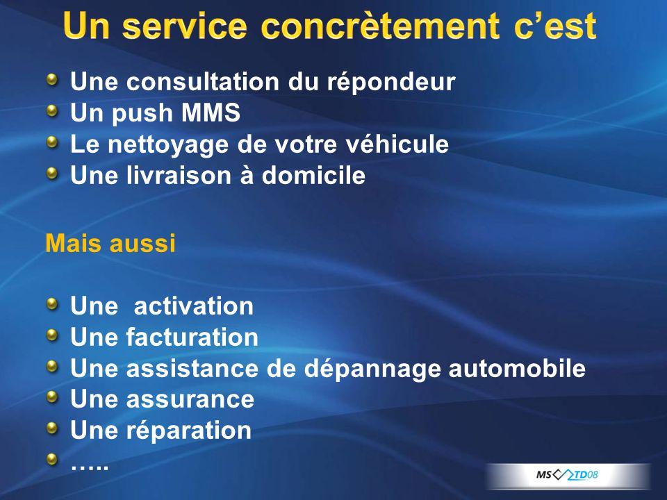 Un service concrètement cest Une consultation du répondeur Un push MMS Le nettoyage de votre véhicule Une livraison à domicile Mais aussi Une activati