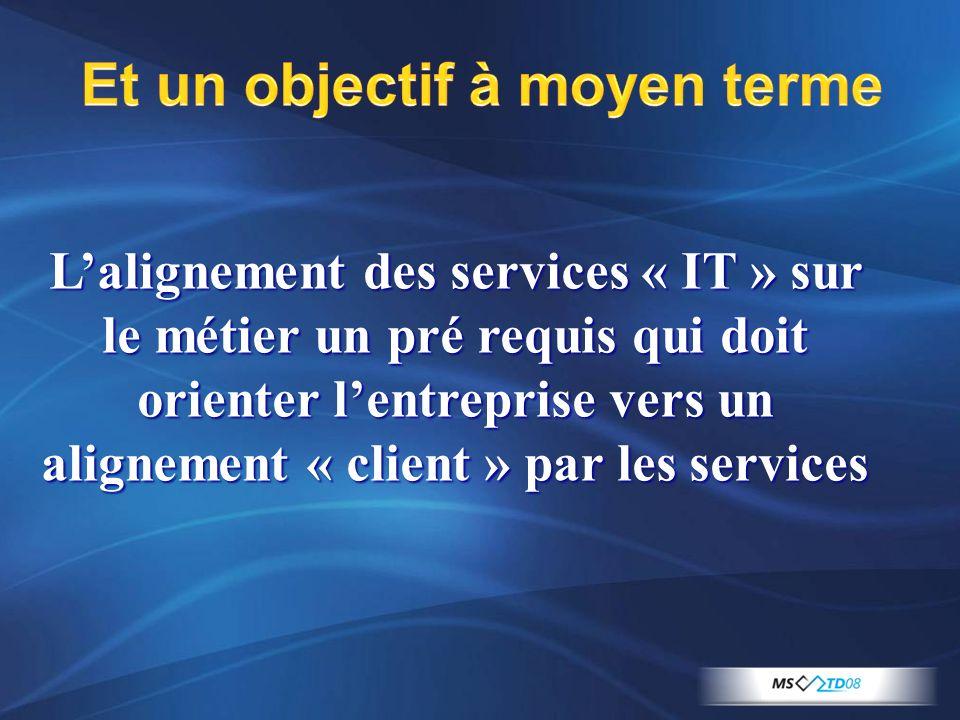 Lalignement des services « IT » sur le métier un pré requis qui doit orienter lentreprise vers un alignement « client » par les services Et un objecti