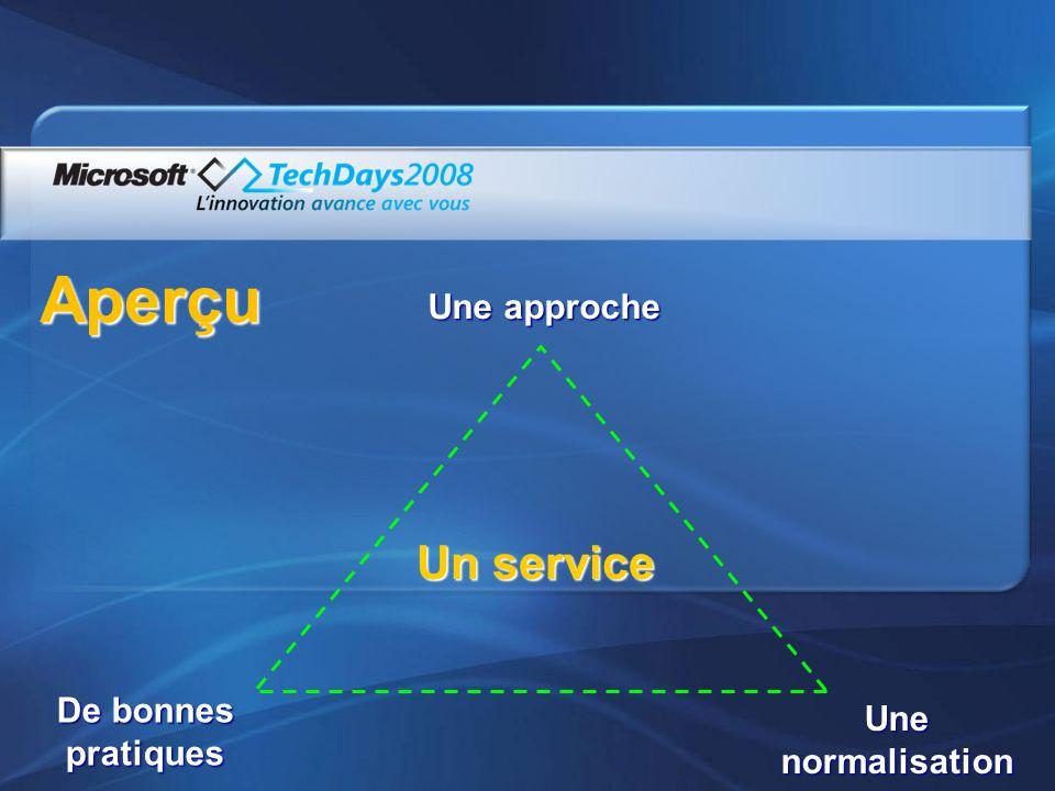 Capacité dun service Performance Fiabilité Capacité SERVICE AU CLIENT Dans un contexte récurrent et/ou événementiel Disponibilité