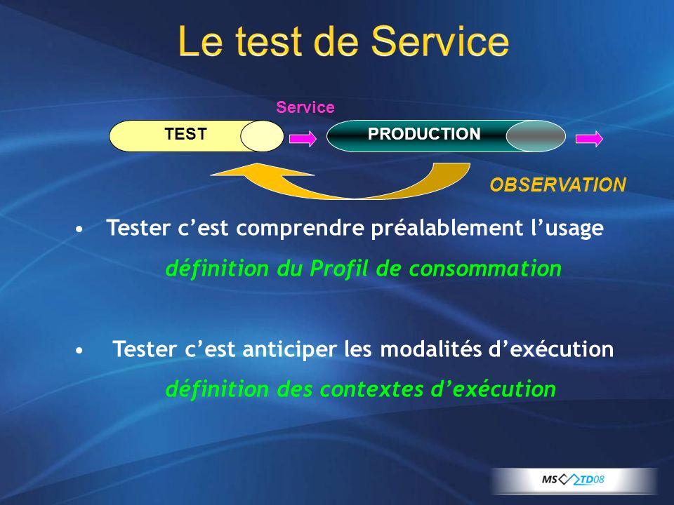 Tester cest comprendre préalablement lusage définition du Profil de consommation Tester cest anticiper les modalités dexécution définition des context