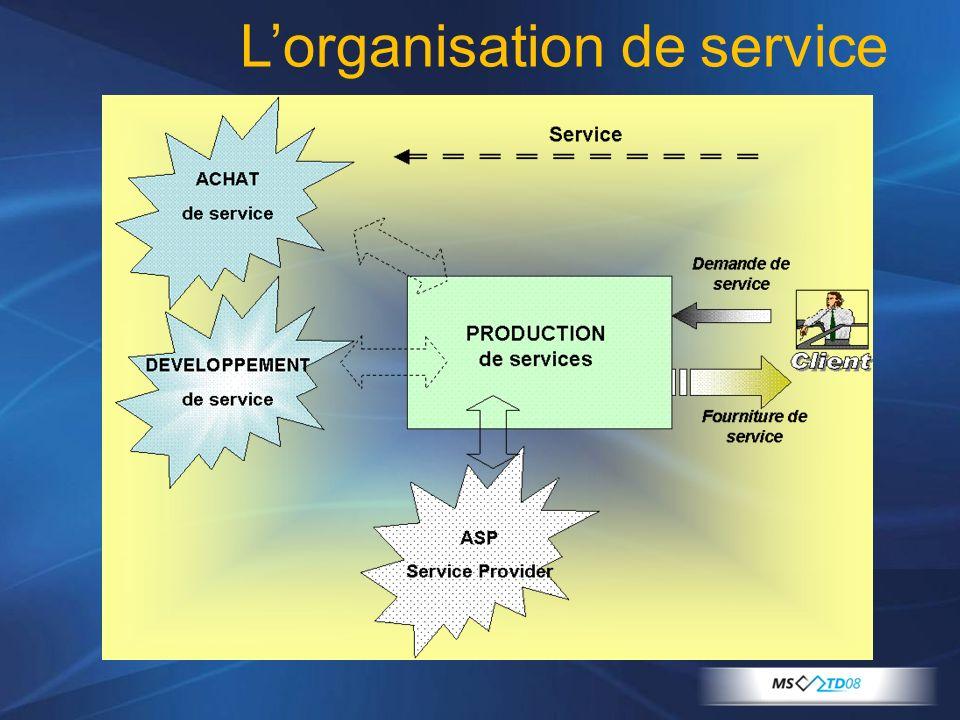 Lorganisation de service