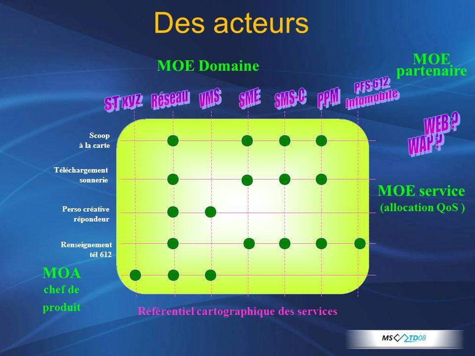 Scoop à la carte Téléchargement sonnerie Renseignement tél 612 MOE Domaine MOA chef de produit MOE service (allocation QoS ) Référentiel cartographiqu