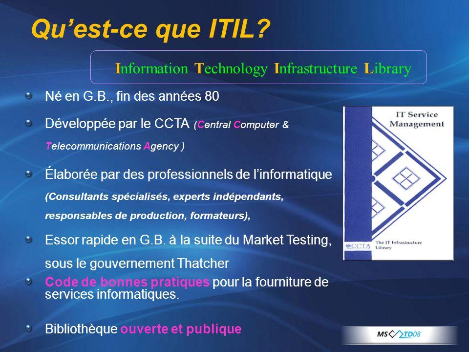 Né en G.B., fin des années 80 Développée par le CCTA (Central Computer & Telecommunications Agency ) Élaborée par des professionnels de linformatique
