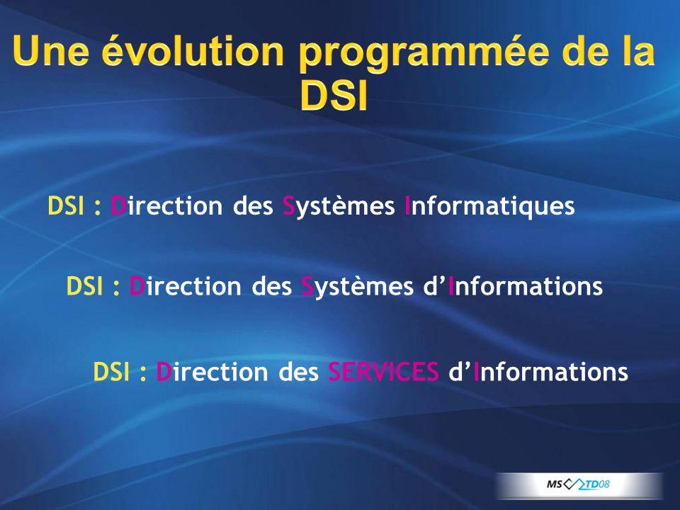 Une évolution programmée de la DSI DSI : Direction des Systèmes Informatiques DSI : Direction des Systèmes dInformations DSI : Direction des SERVICES
