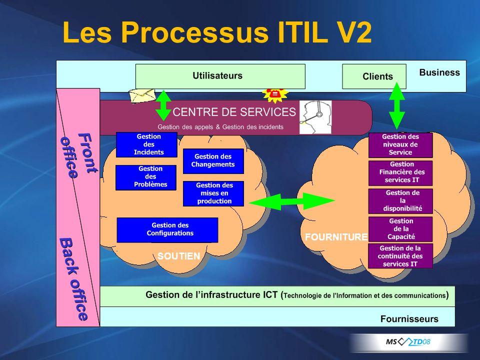 Les Processus ITIL V2 SOUTIEN FOURNITURE