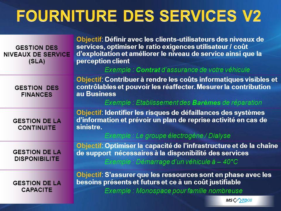 FOURNITURE DES SERVICES V2 GESTION DES NIVEAUX DE SERVICE (SLA) Objectif: Définir avec les clients-utilisateurs des niveaux de services, optimiser le