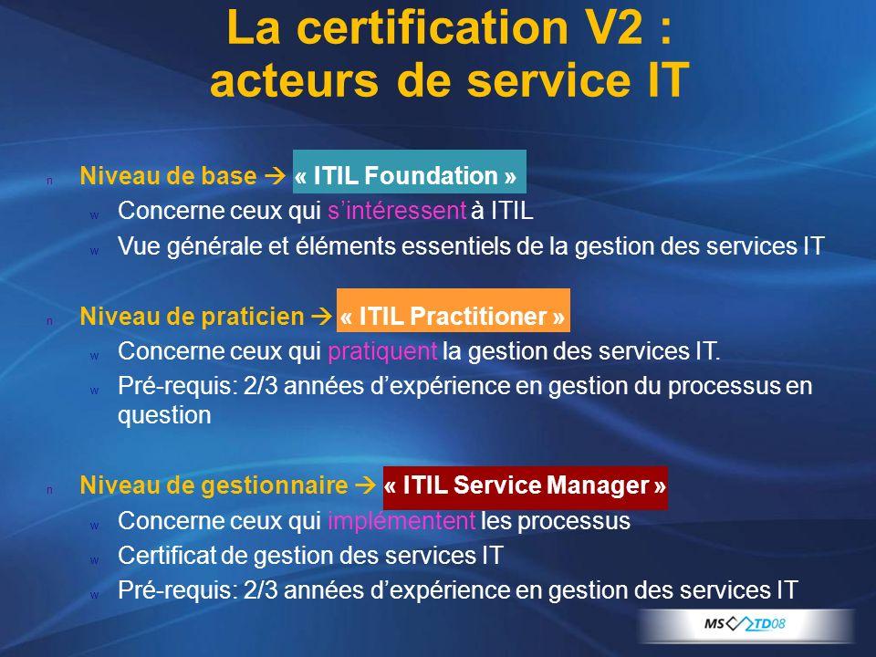 n Niveau de base « ITIL Foundation » w Concerne ceux qui sintéressent à ITIL w Vue générale et éléments essentiels de la gestion des services IT n Niv