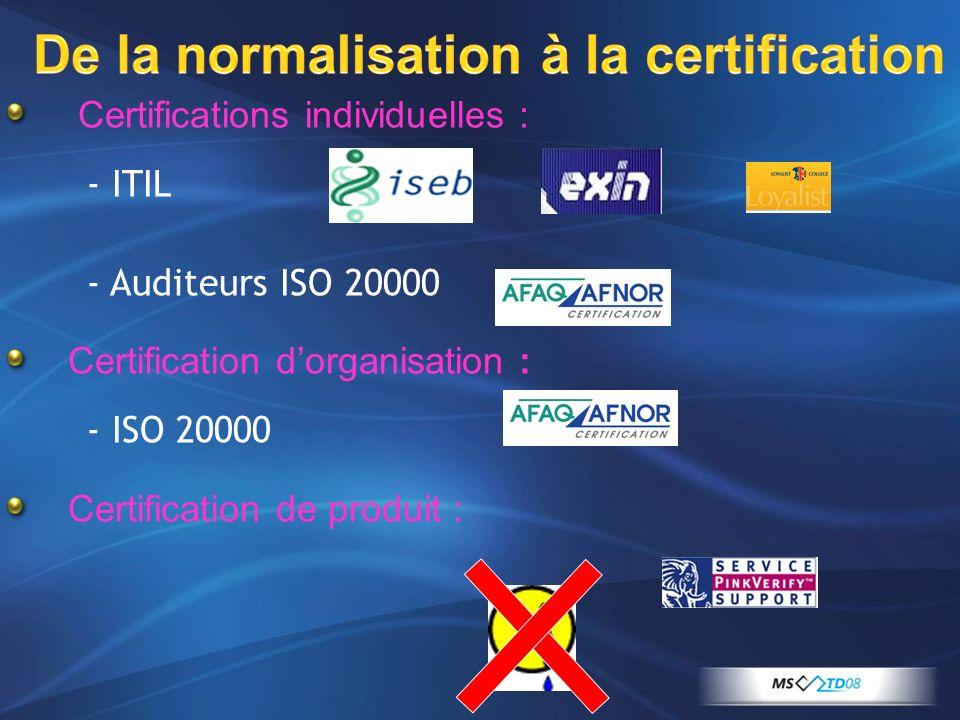 De la normalisation à la certification Certifications individuelles : Certification dorganisation : Certification de produit : - ITIL - Auditeurs ISO