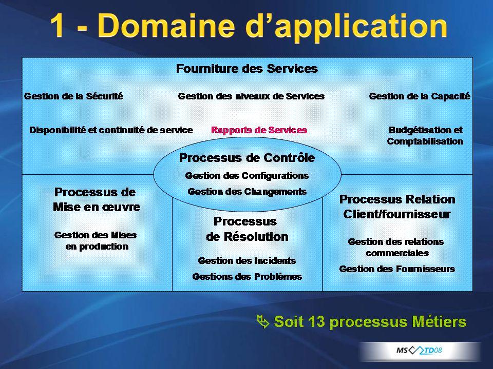 1 - Domaine dapplication