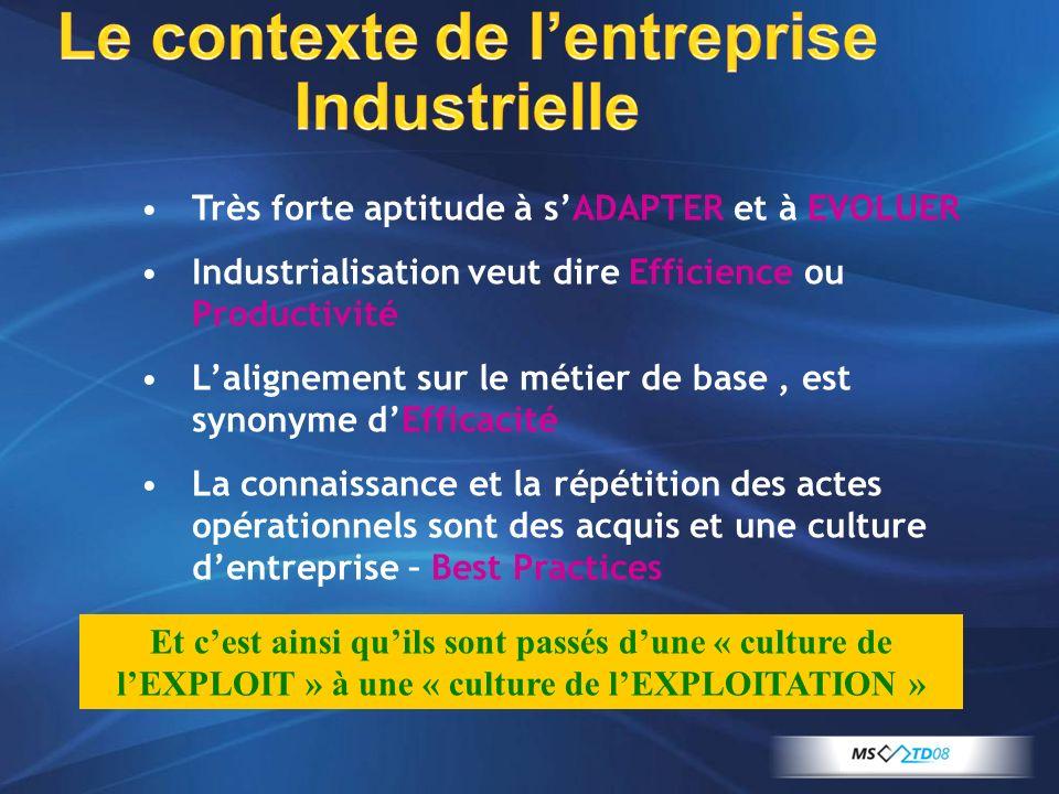 Le contexte de lentreprise Industrielle Très forte aptitude à sADAPTER et à EVOLUER Industrialisation veut dire Efficience ou Productivité Lalignement