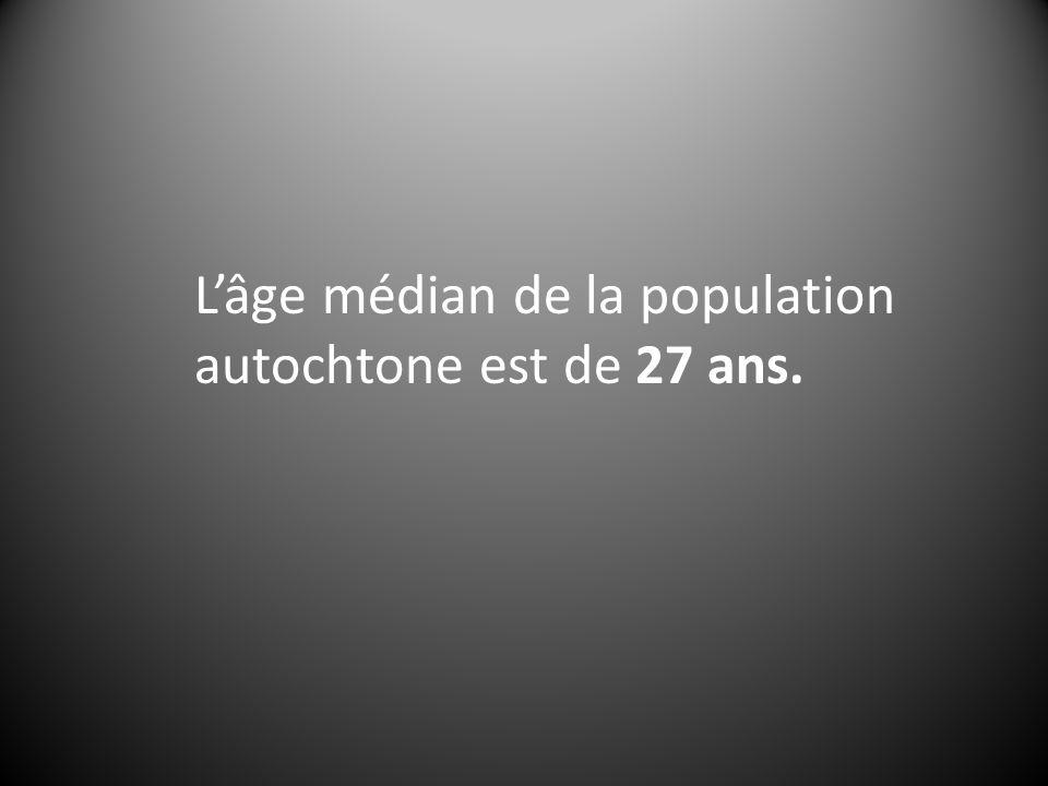 Lâge médian de la population autochtone est de 27 ans.