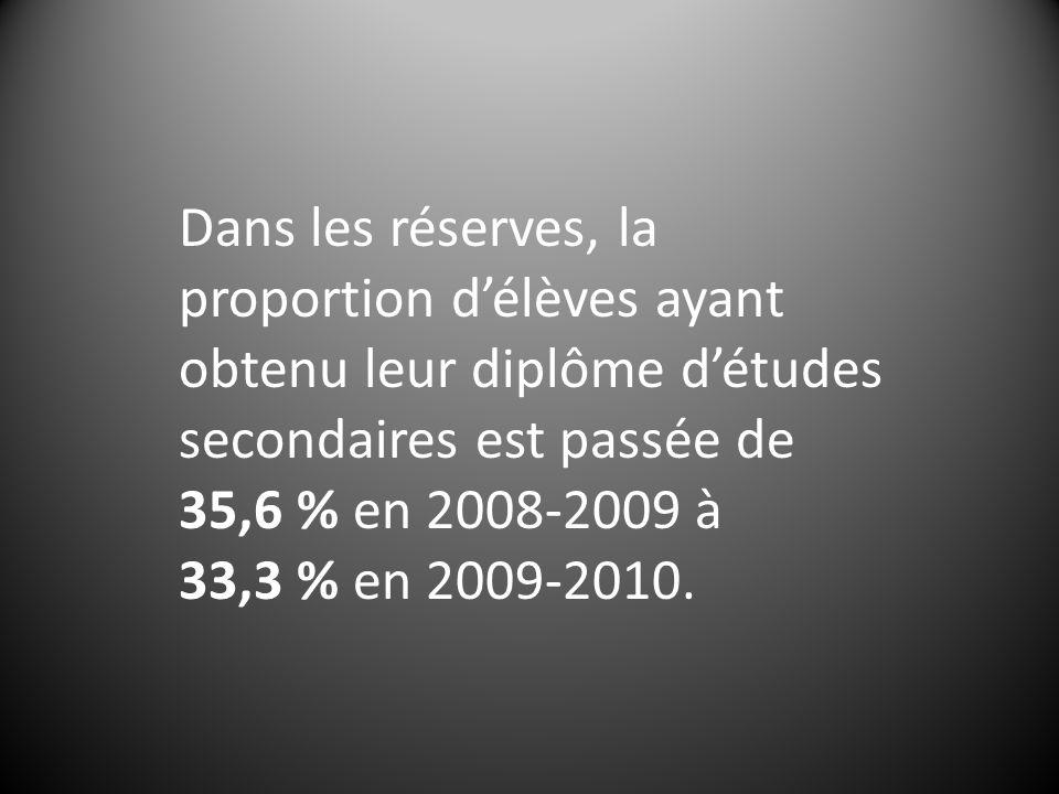 Dans les réserves, la proportion délèves ayant obtenu leur diplôme détudes secondaires est passée de 35,6 % en 2008-2009 à 33,3 % en 2009-2010.