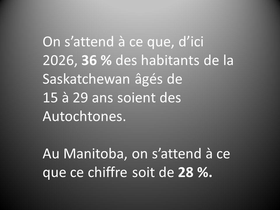 On sattend à ce que, dici 2026, 36 % des habitants de la Saskatchewan âgés de 15 à 29 ans soient des Autochtones. Au Manitoba, on sattend à ce que ce