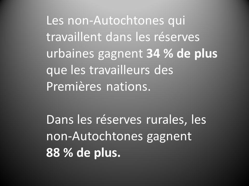 Les non-Autochtones qui travaillent dans les réserves urbaines gagnent 34 % de plus que les travailleurs des Premières nations. Dans les réserves rura