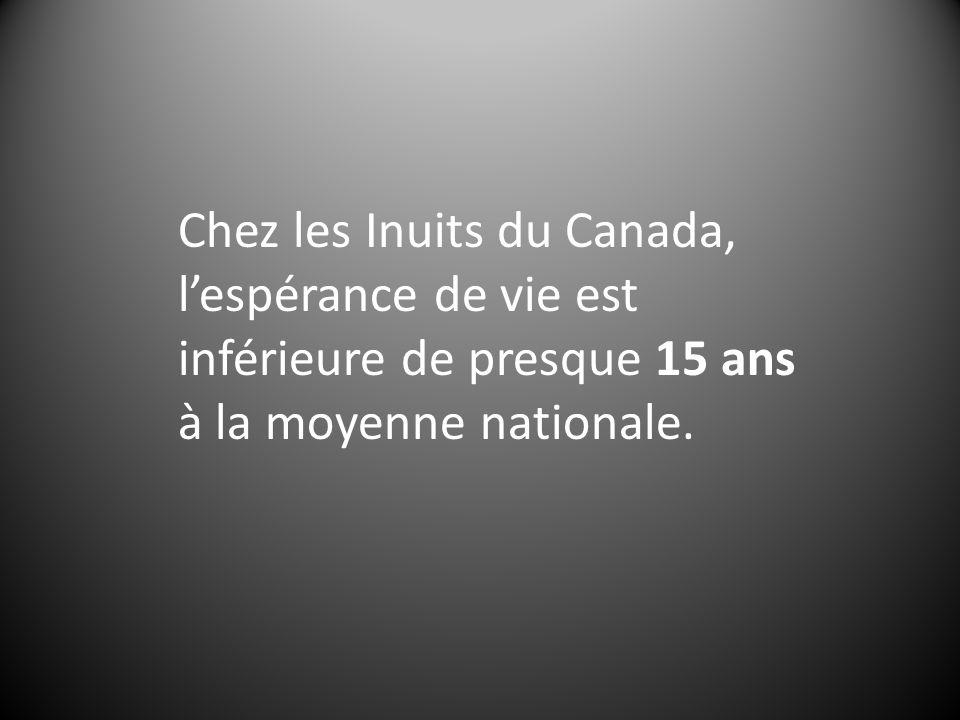 Chez les Inuits du Canada, lespérance de vie est inférieure de presque 15 ans à la moyenne nationale.