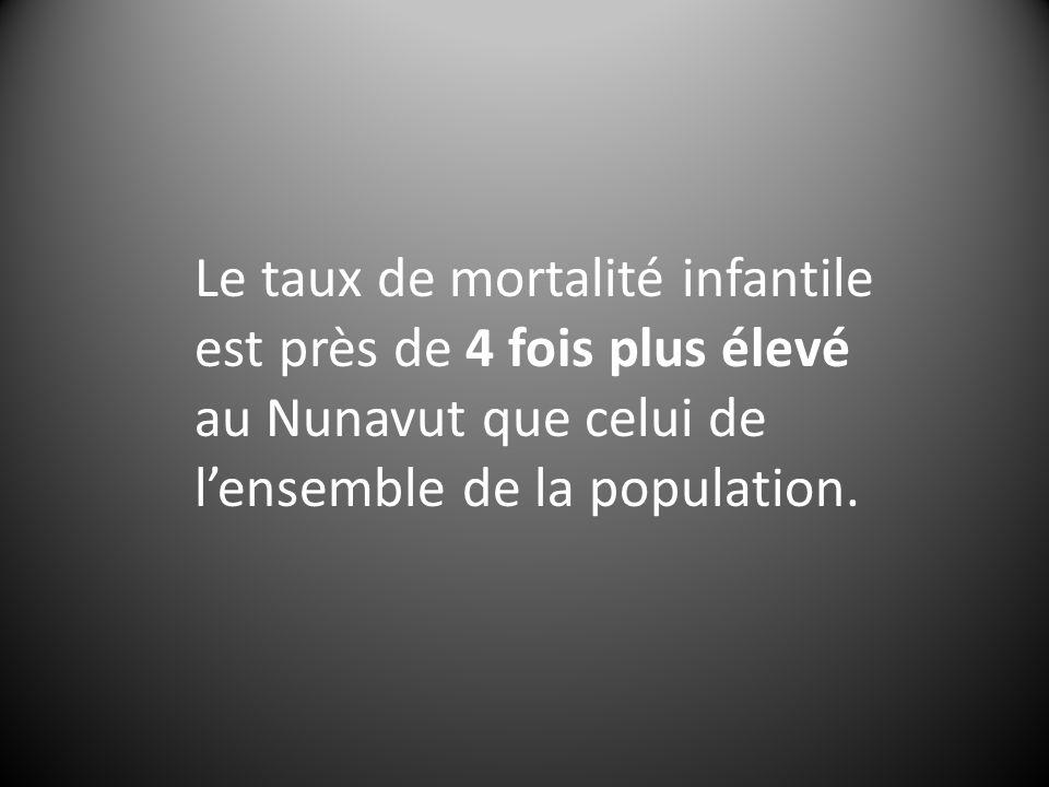 Le taux de mortalité infantile est près de 4 fois plus élevé au Nunavut que celui de lensemble de la population.