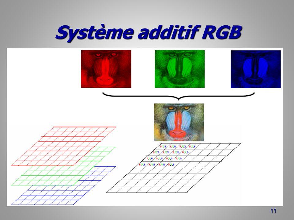 Système additif RGB 11