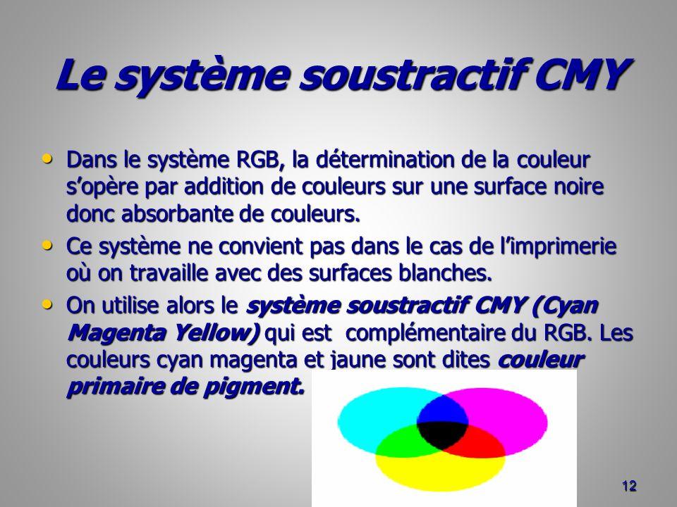 Le système soustractif CMY Dans le système RGB, la détermination de la couleur sopère par addition de couleurs sur une surface noire donc absorbante d