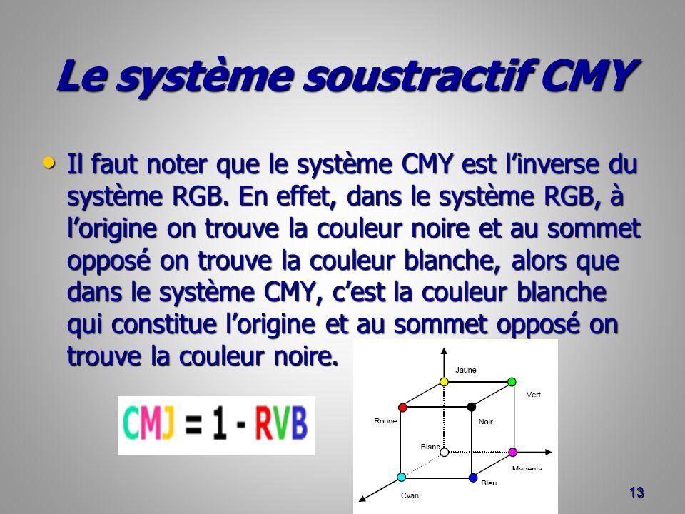 Le système soustractif CMY Il faut noter que le système CMY est linverse du système RGB. En effet, dans le système RGB, à lorigine on trouve la couleu