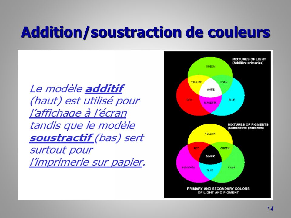 Addition/soustraction de couleurs 14