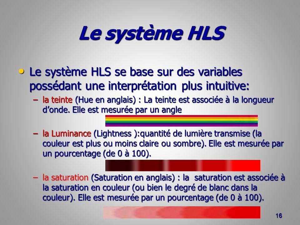 Le système HLS Le système HLS se base sur des variables possédant une interprétation plus intuitive: Le système HLS se base sur des variables possédan