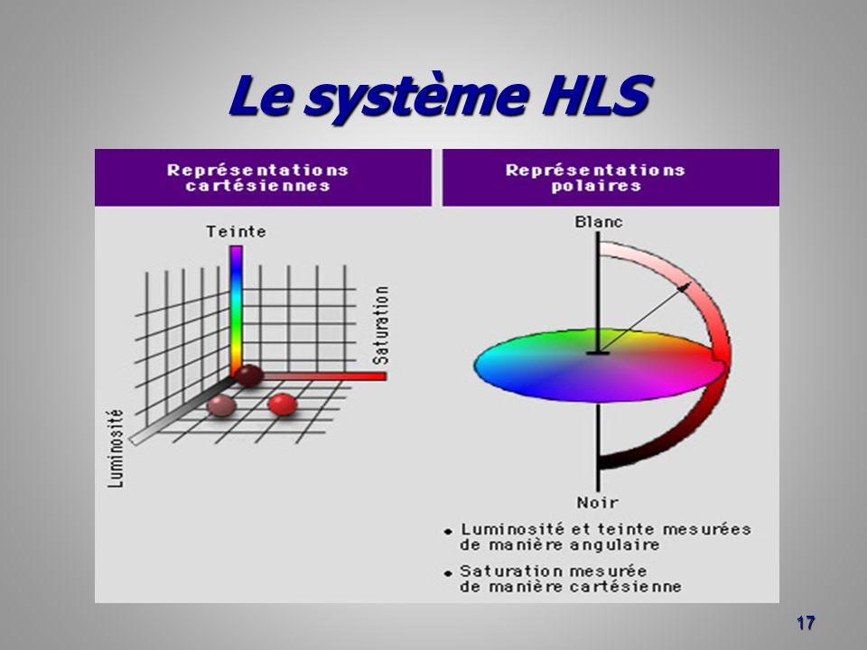 Le système HLS 17