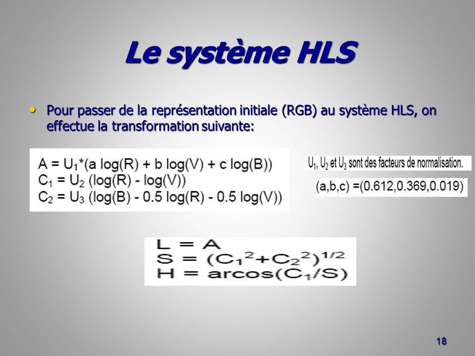 Le système HLS Pour passer de la représentation initiale (RGB) au système HLS, on effectue la transformation suivante: Pour passer de la représentatio