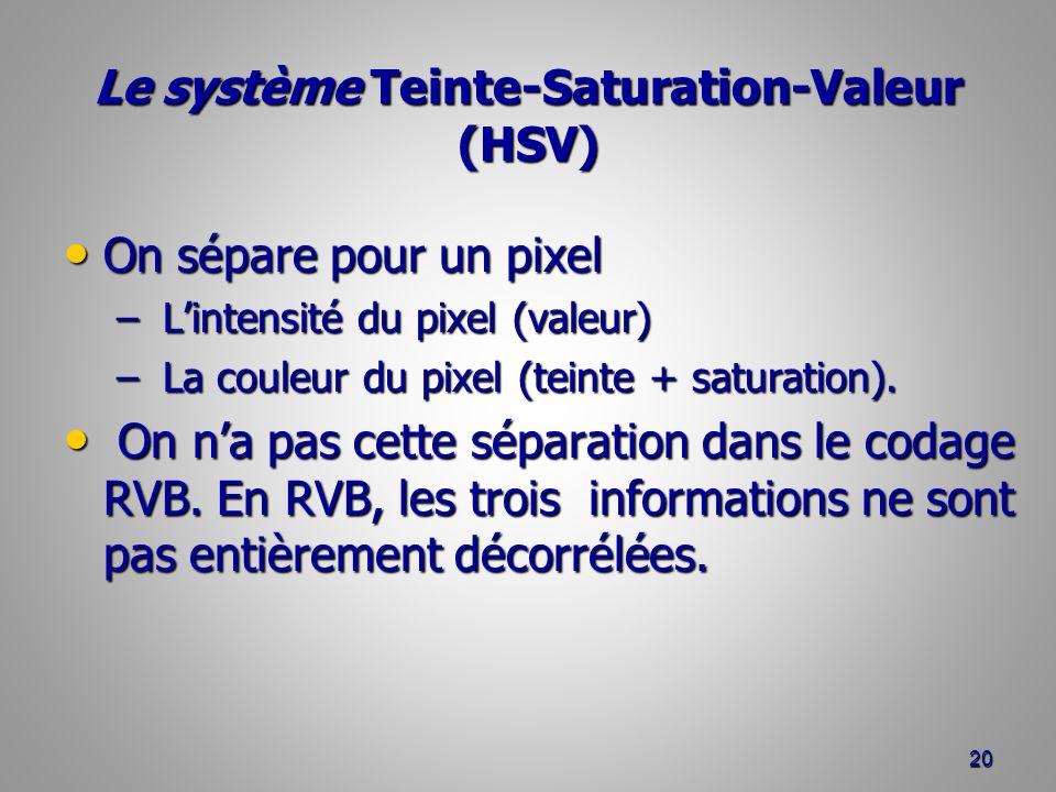 Le système Teinte-Saturation-Valeur (HSV) On sépare pour un pixel On sépare pour un pixel – Lintensité du pixel (valeur) – La couleur du pixel (teinte