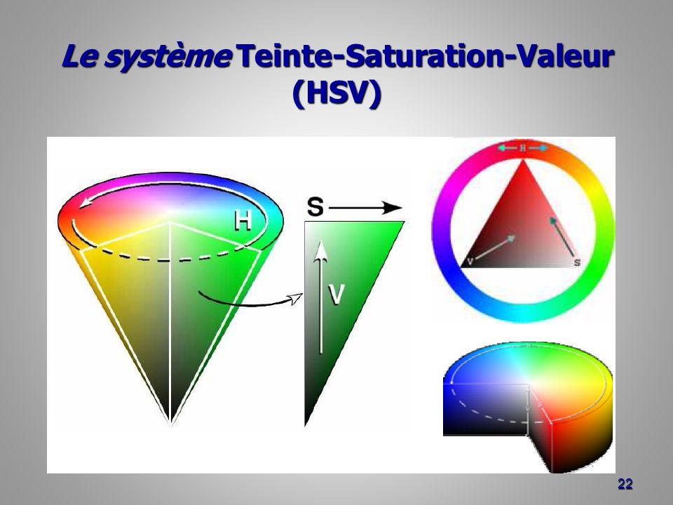 Le système Teinte-Saturation-Valeur (HSV) 22