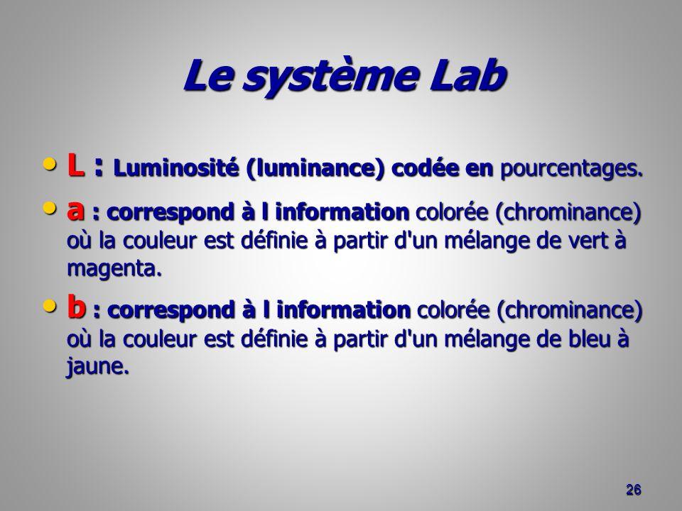 Le système Lab L : Luminosité (luminance) codée en pourcentages. L : Luminosité (luminance) codée en pourcentages. a : correspond à l information colo
