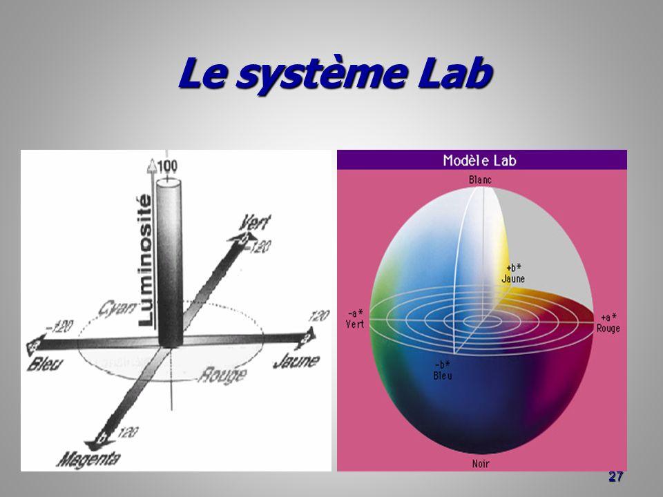Le système Lab 27