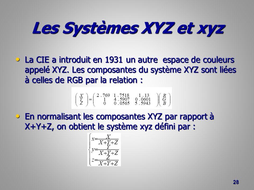 Les Systèmes XYZ et xyz La CIE a introduit en 1931 un autre espace de couleurs appelé XYZ. Les composantes du système XYZ sont liées à celles de RGB p