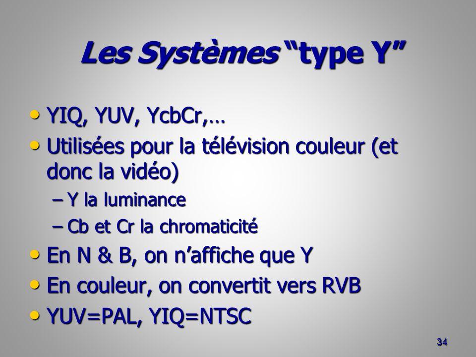 Les Systèmes type Y Les Systèmes type Y YIQ, YUV, YcbCr,… YIQ, YUV, YcbCr,… Utilisées pour la télévision couleur (et donc la vidéo) Utilisées pour la